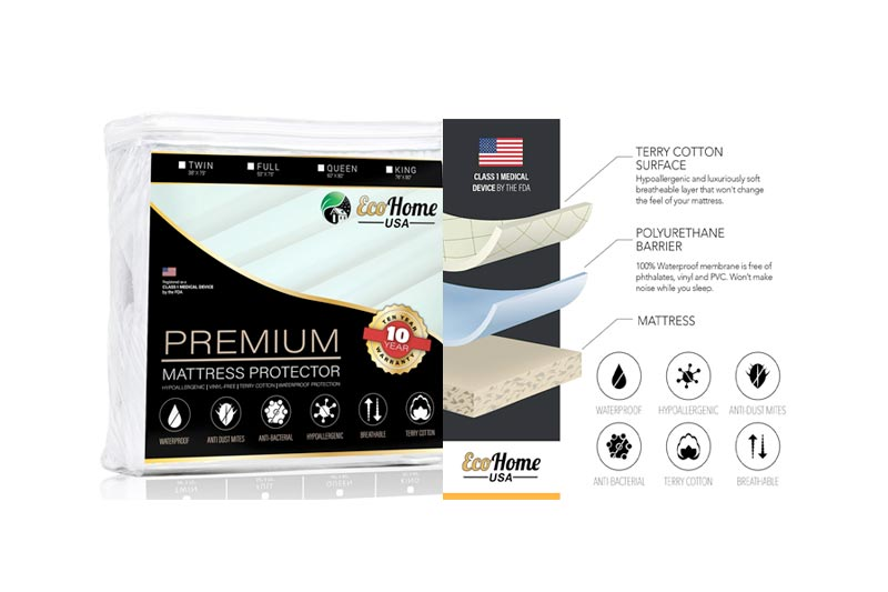 Twin Size Premium Mattress Pad Protector - Waterproof & Hypoallergenic Cover - Vinyl Free, Terry Cotton Topper - By CalmniteTM