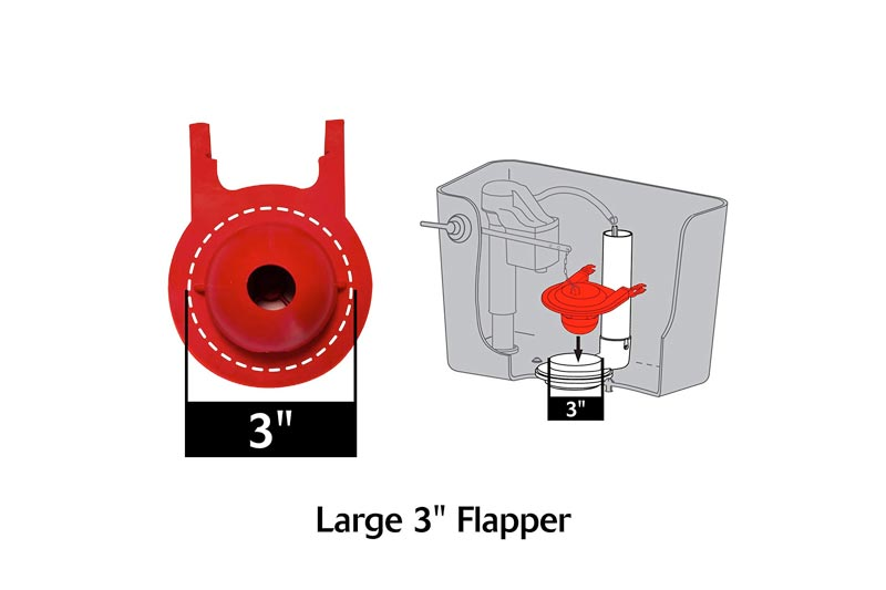 Korky 2021BP G-Max Flapper For TOTO Toilet Repairs - Large 3-Inch Flapper - Easy to Install - Made in USA