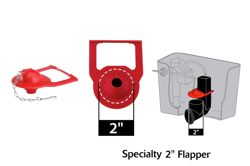 Korky 2011BP Hinge Flapper For Kohler Toilet Repairs - Replaces Kohler Parts 84995 and 1000490 - Made in USA